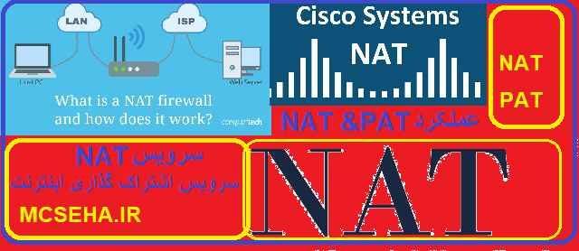 سرویس NAT و PAT در شبکه