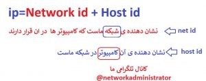 netid and host id