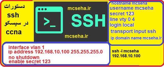 روش اتصال به سویچ از طریق ssh