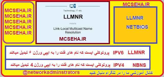 پروتوکل LLMNR