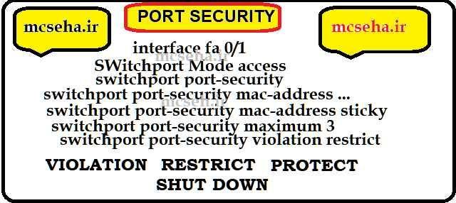 آموزش Port Security در سویچ های سیسکو