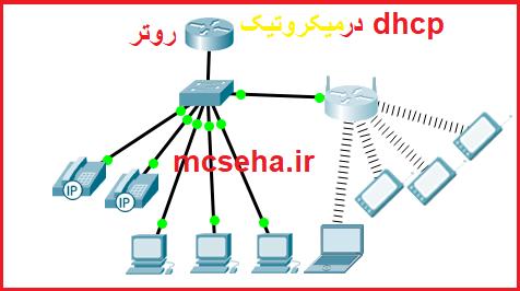آموزش DHCP Server بر روی روتر میکروتیک