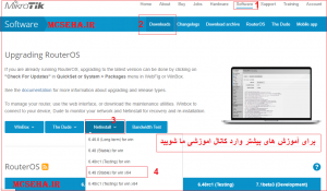چگونه RouterOS را با استفاده از Netinstall نصب کنید